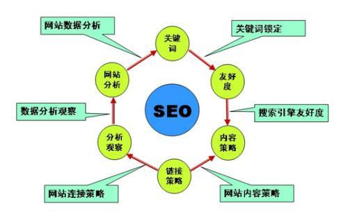 重庆网站制作浅谈:一般企业门户网站整体框架