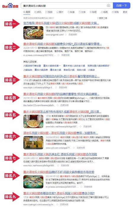 美食培训火锅加盟_专业SEO优化_网络推广